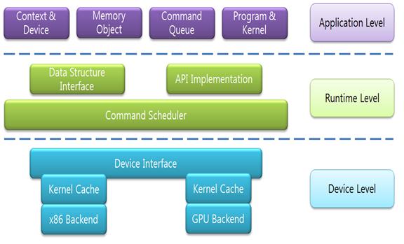 embedded realtime software design boalik
